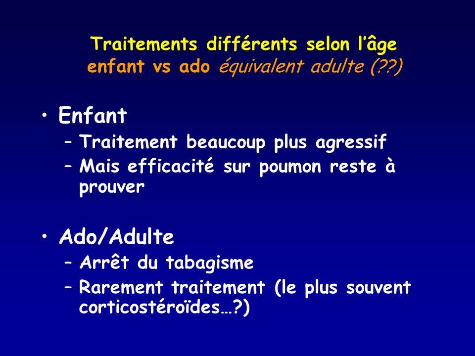 Traitements différents selon l'âge enfant vs ado équivalent adulte ( )