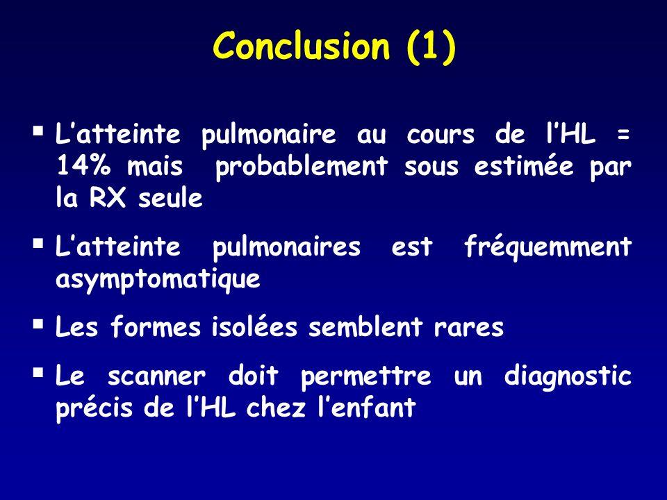 Conclusion (1) L'atteinte pulmonaire au cours de l'HL = 14% mais probablement sous estimée par la RX seule.