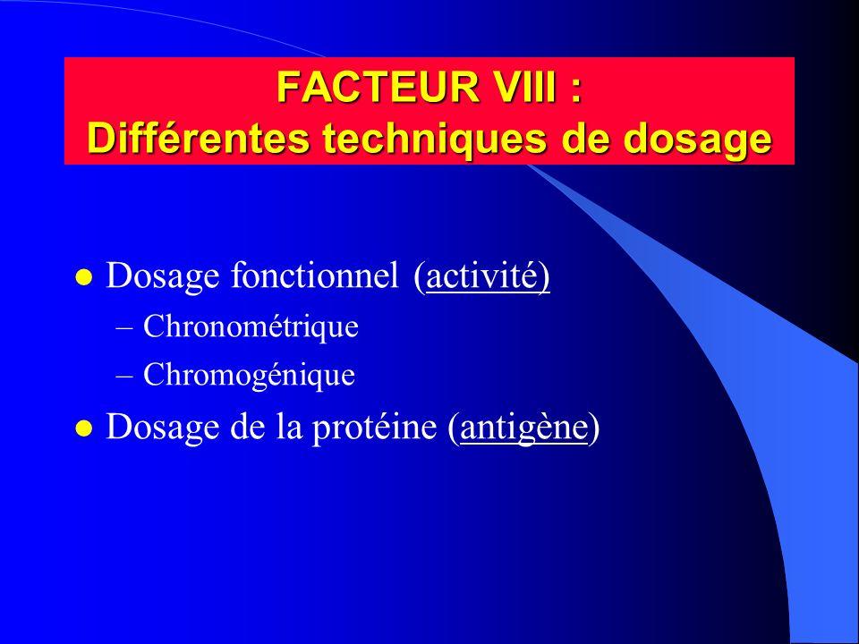 FACTEUR VIII : Différentes techniques de dosage