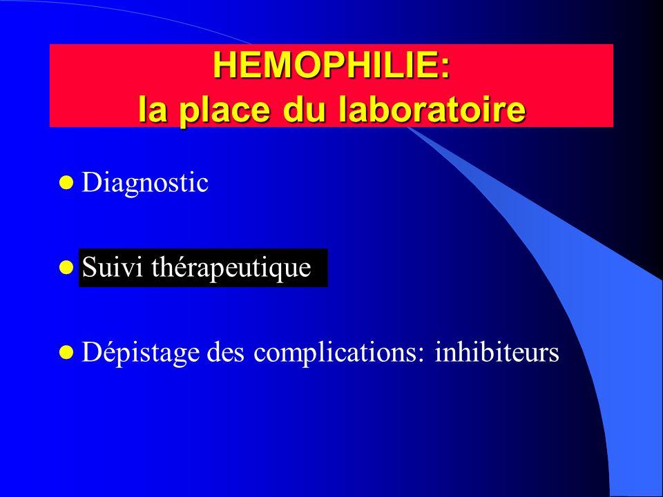 HEMOPHILIE: la place du laboratoire