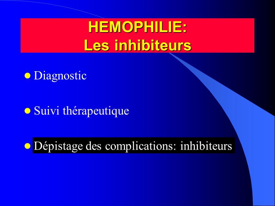 HEMOPHILIE: Les inhibiteurs