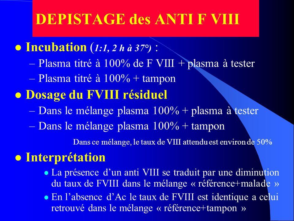 DEPISTAGE des ANTI F VIII