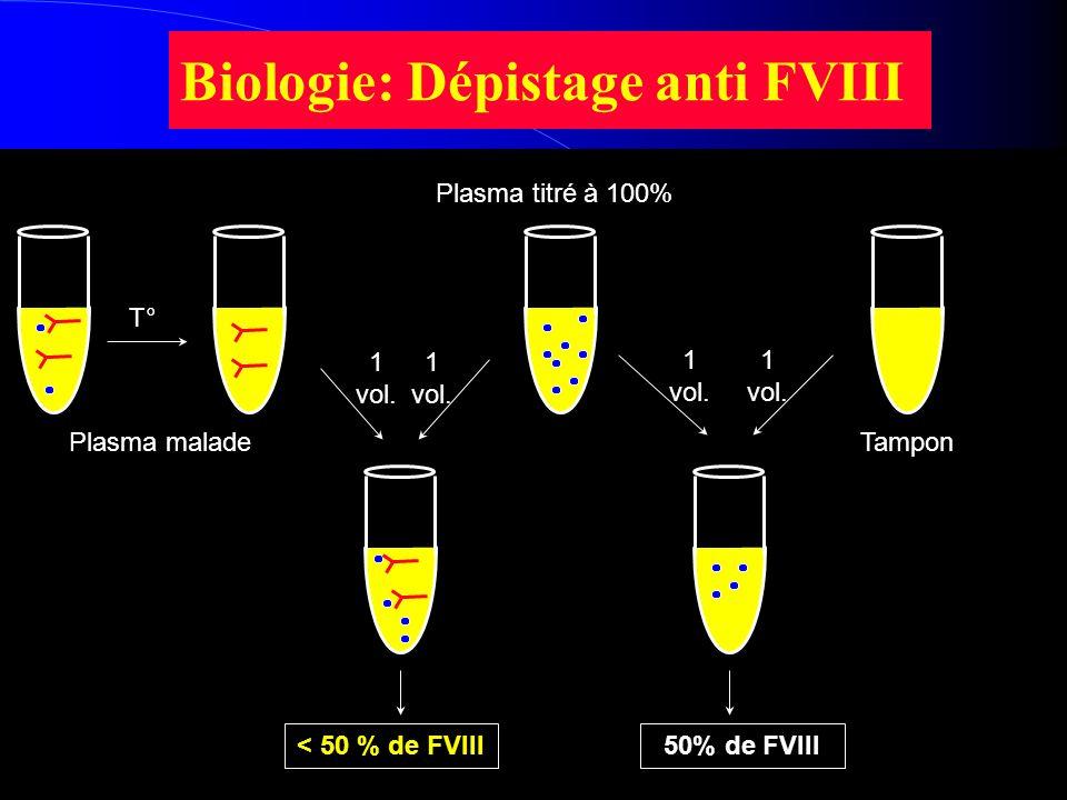 Biologie: Dépistage anti FVIII