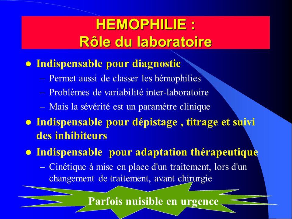 HEMOPHILIE : Rôle du laboratoire