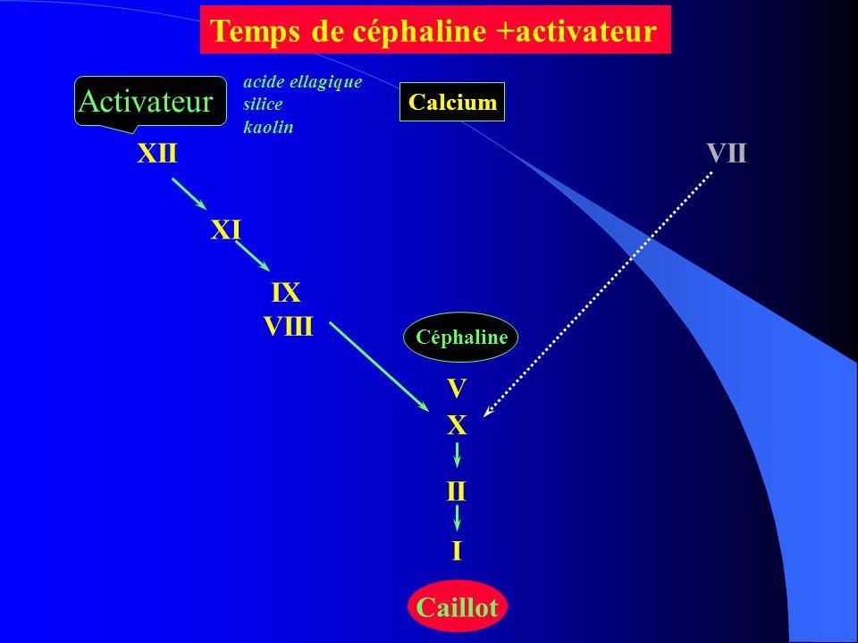 Temps de céphaline +activateur