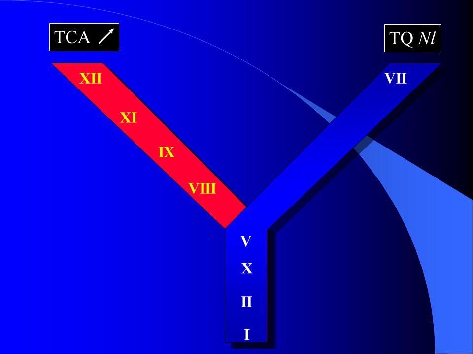 TCA TQ Nl XII XI IX VIII VII X II I V