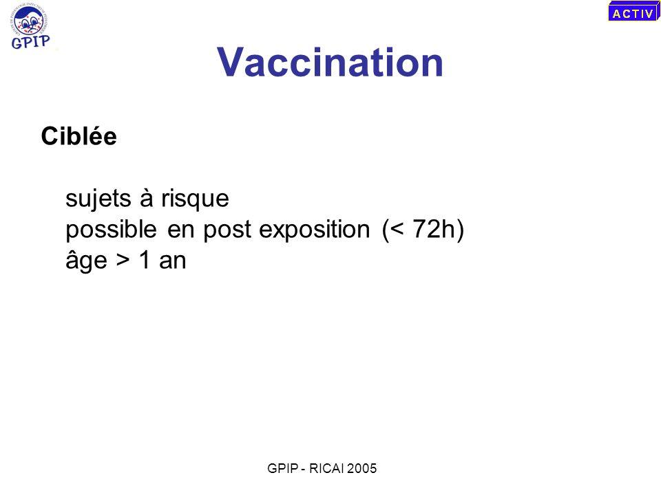 Vaccination Ciblée sujets à risque