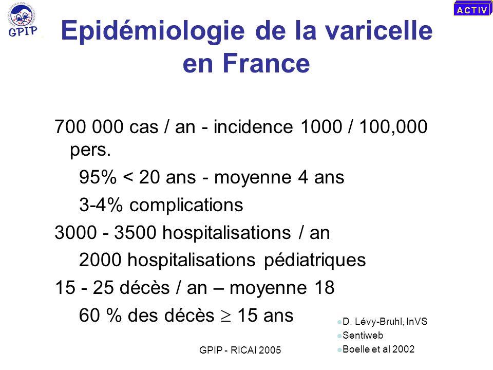 Epidémiologie de la varicelle en France