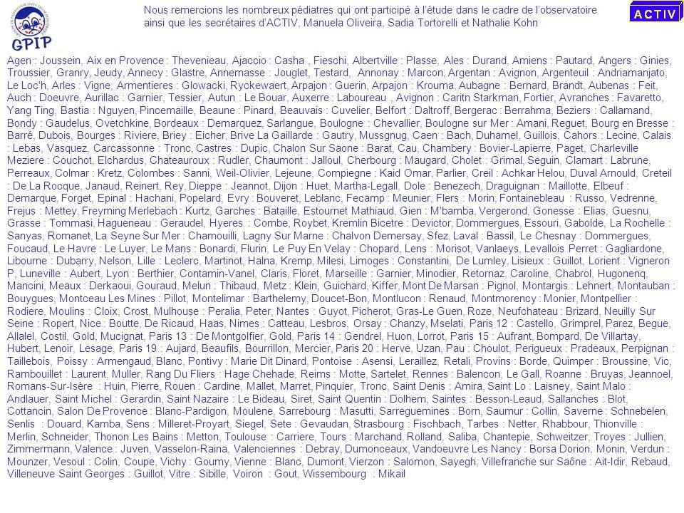 . Nous remercions les nombreux pédiatres qui ont participé à l'étude dans le cadre de l'observatoire.