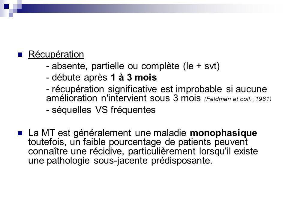 - absente, partielle ou complète (le + svt) - débute après 1 à 3 mois