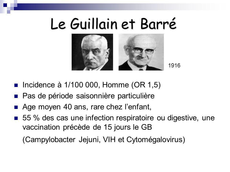 Le Guillain et Barré Incidence à 1/100 000, Homme (OR 1,5)