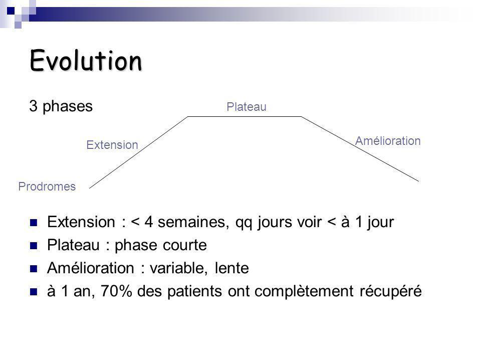 Evolution 3 phases. Extension : < 4 semaines, qq jours voir < à 1 jour. Plateau : phase courte. Amélioration : variable, lente.