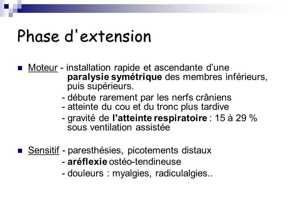 Phase d extensionMoteur - installation rapide et ascendante d'une paralysie symétrique des membres inférieurs, puis supérieurs.