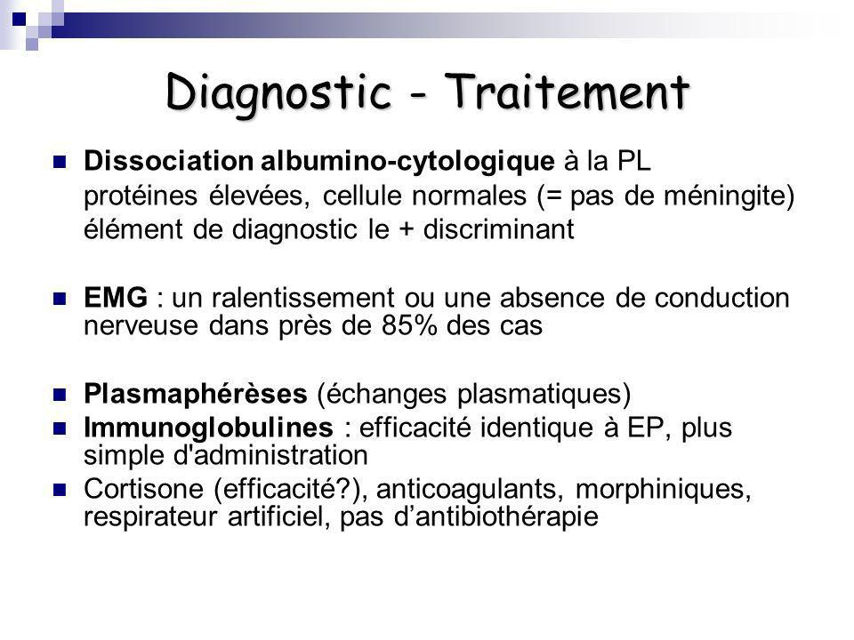 Diagnostic - Traitement