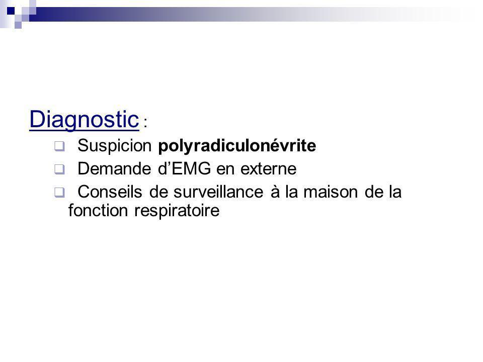 Diagnostic : Suspicion polyradiculonévrite Demande d'EMG en externe