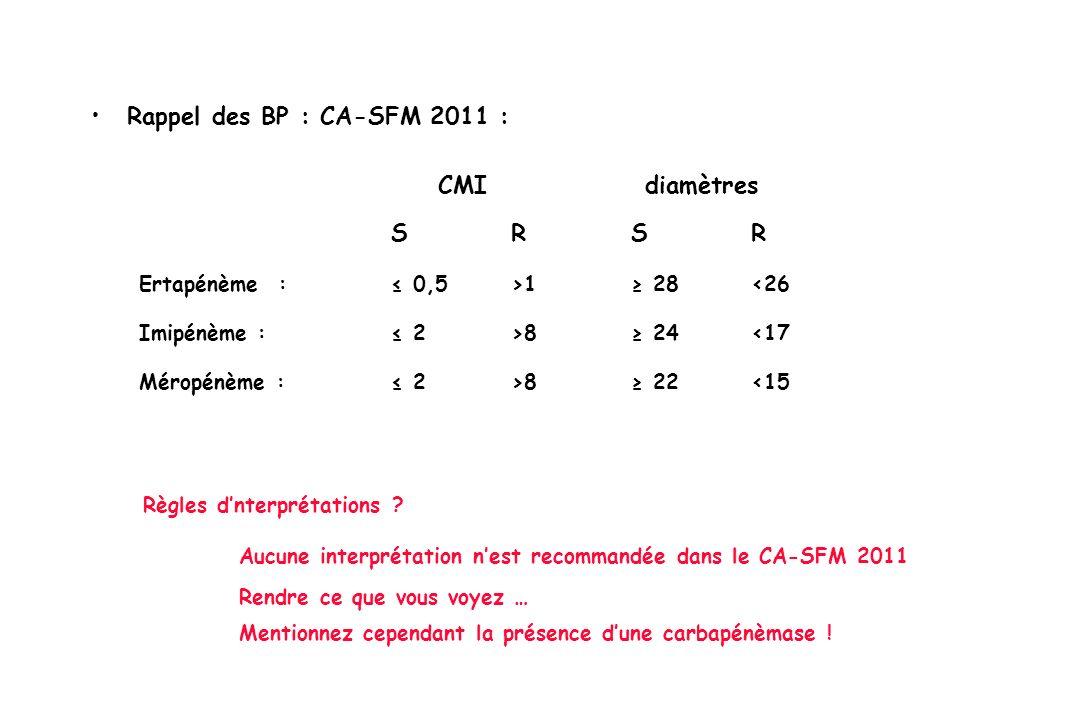 Rappel des BP : CA-SFM 2011 : CMI diamètres S R S R