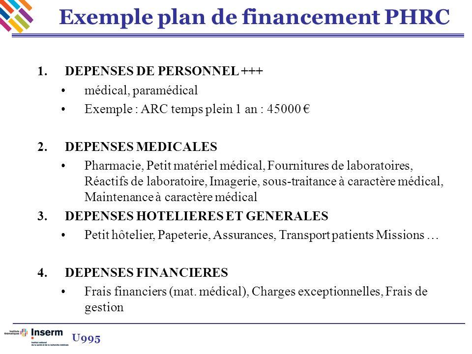 Exemple plan de financement PHRC