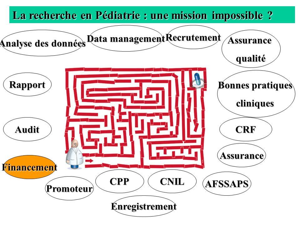 La recherche en Pédiatrie : une mission impossible