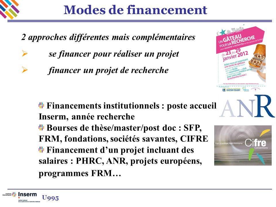 Modes de financement 2 approches différentes mais complémentaires