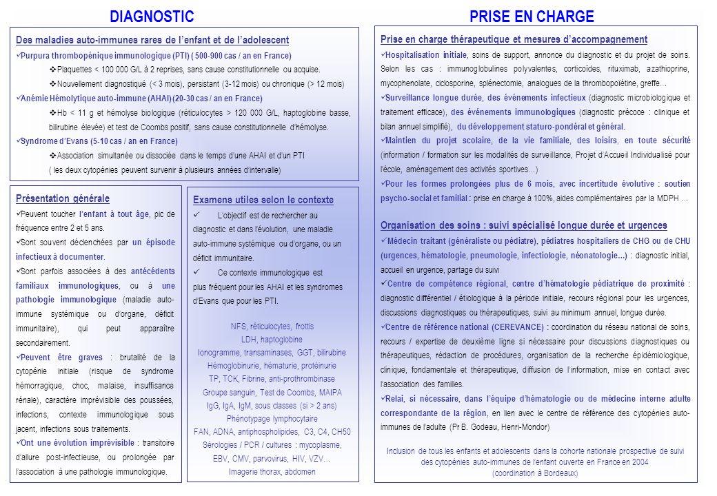DIAGNOSTIC PRISE EN CHARGE