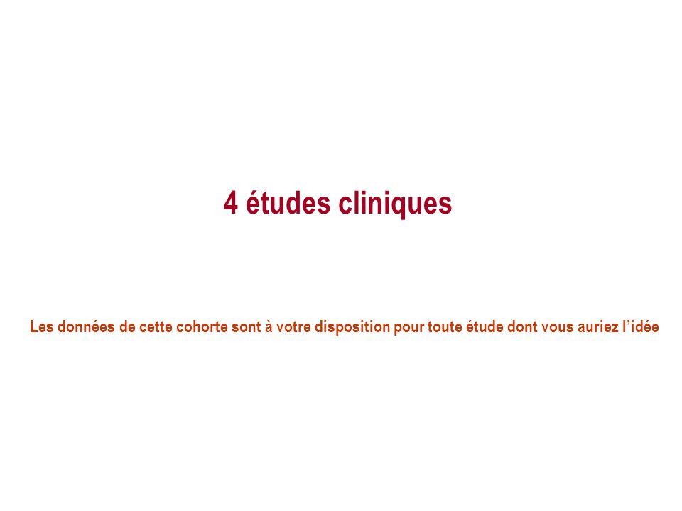 4 études cliniques Les données de cette cohorte sont à votre disposition pour toute étude dont vous auriez l'idée.