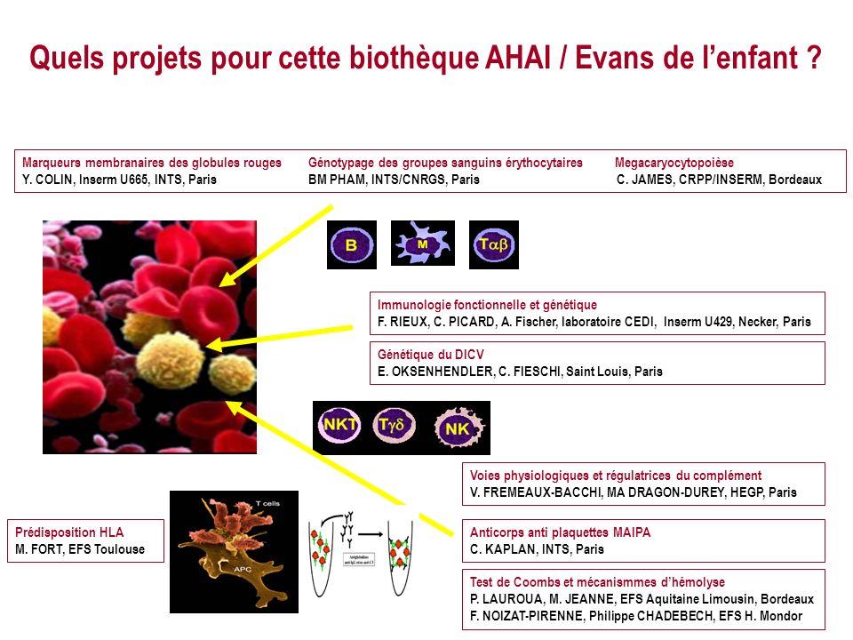 Quels projets pour cette biothèque AHAI / Evans de l'enfant