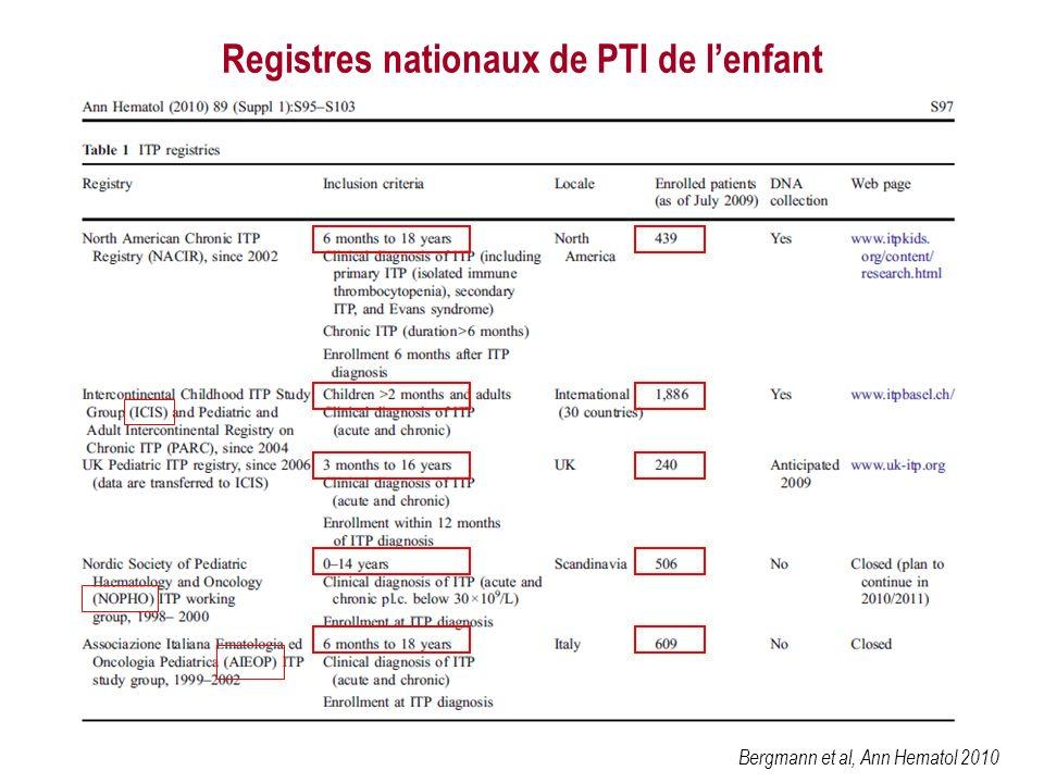 Registres nationaux de PTI de l'enfant