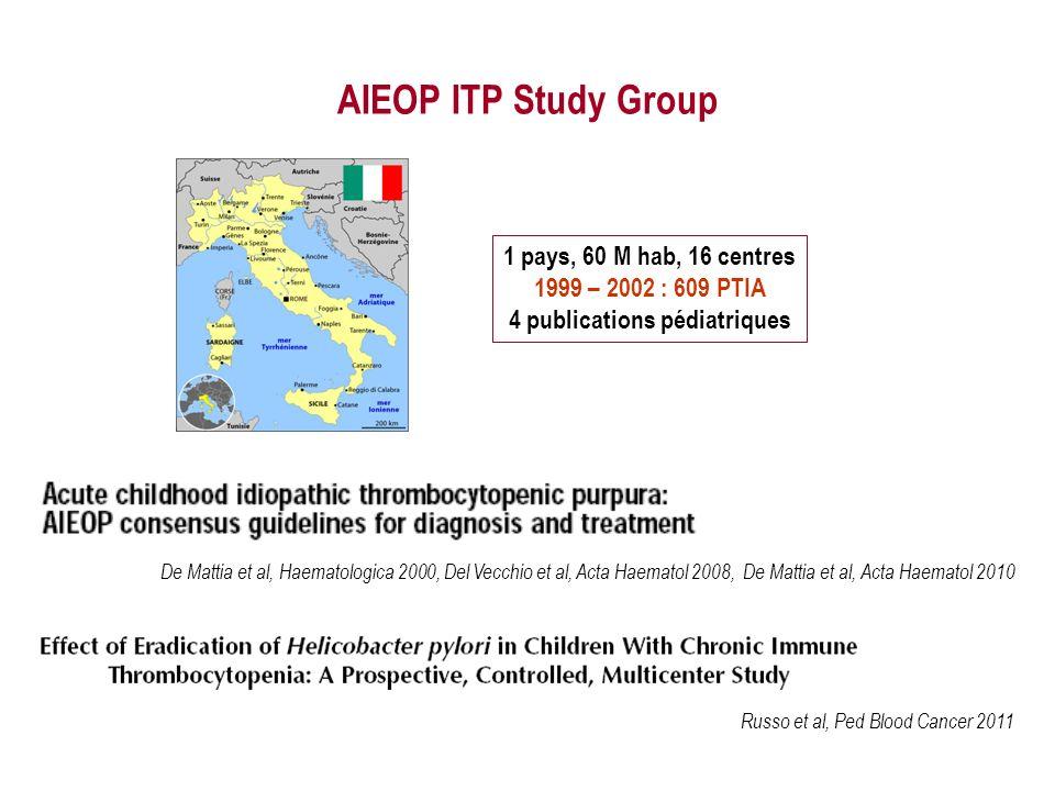 4 publications pédiatriques