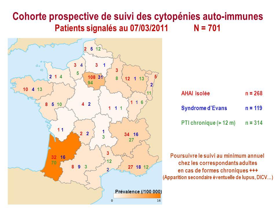 Cohorte prospective de suivi des cytopénies auto-immunes Patients signalés au 07/03/2011 N = 701