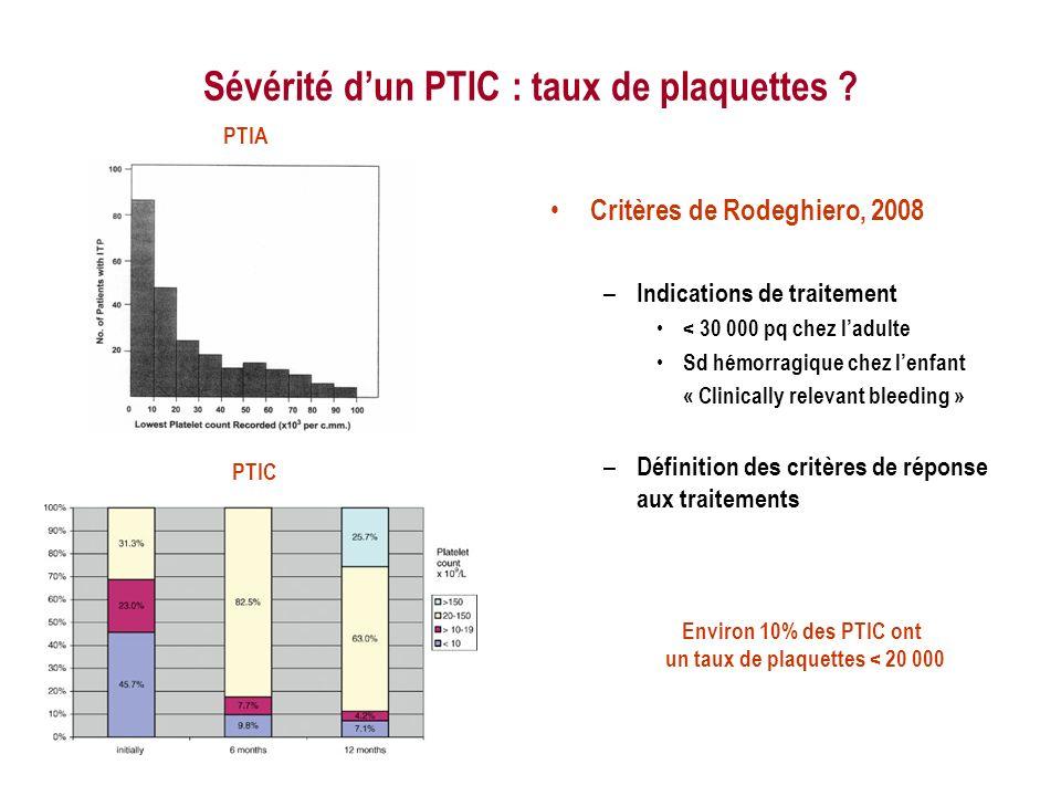 Sévérité d'un PTIC : taux de plaquettes