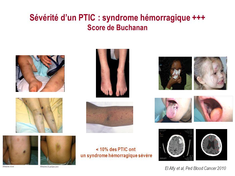 Sévérité d'un PTIC : syndrome hémorragique +++ Score de Buchanan