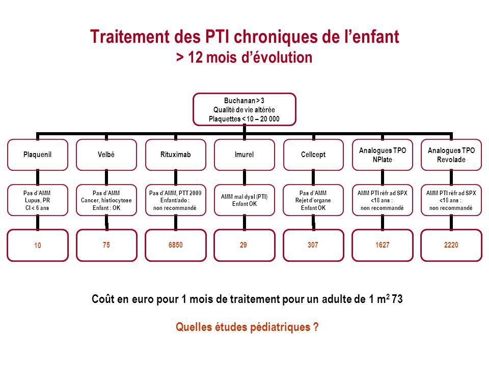 Traitement des PTI chroniques de l'enfant > 12 mois d'évolution