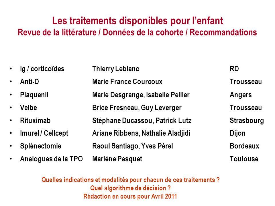 Les traitements disponibles pour l'enfant Revue de la littérature / Données de la cohorte / Recommandations