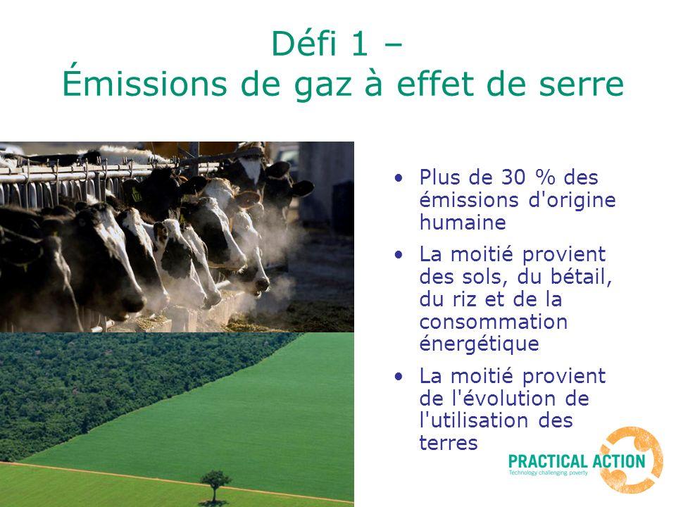 Défi 1 – Émissions de gaz à effet de serre