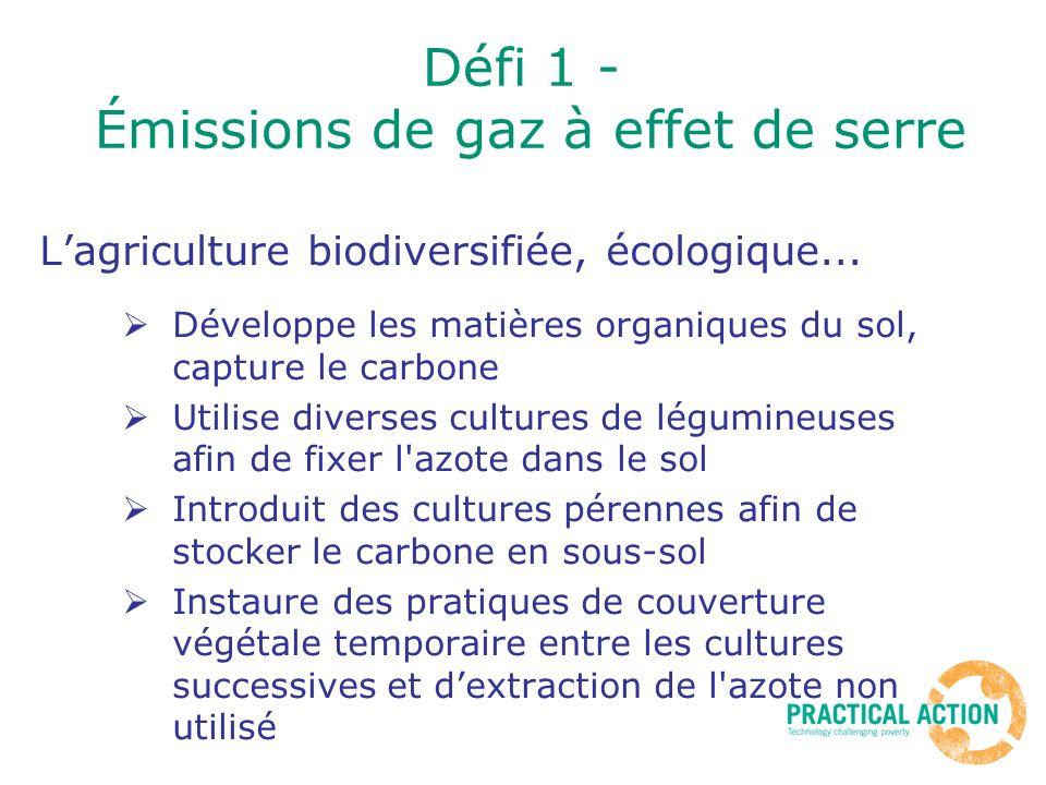 Défi 1 - Émissions de gaz à effet de serre