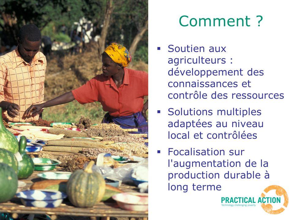 Comment Soutien aux agriculteurs : développement des connaissances et contrôle des ressources.