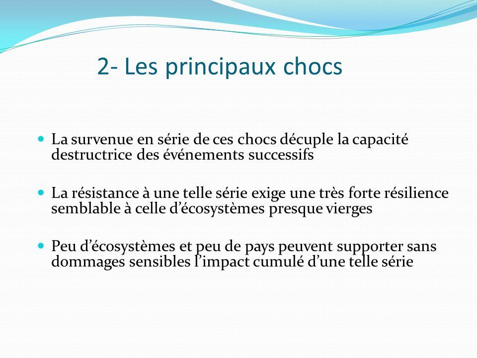 2- Les principaux chocs La survenue en série de ces chocs décuple la capacité destructrice des événements successifs.