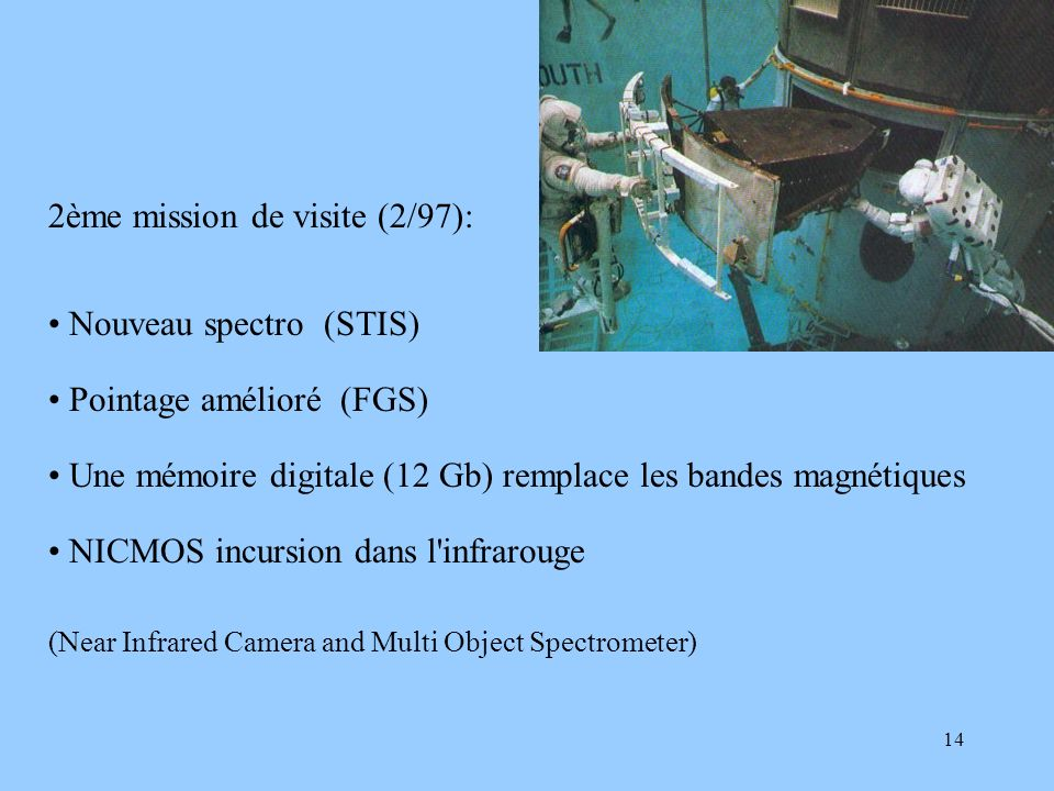 2ème mission de visite (2/97): Nouveau spectro (STIS)