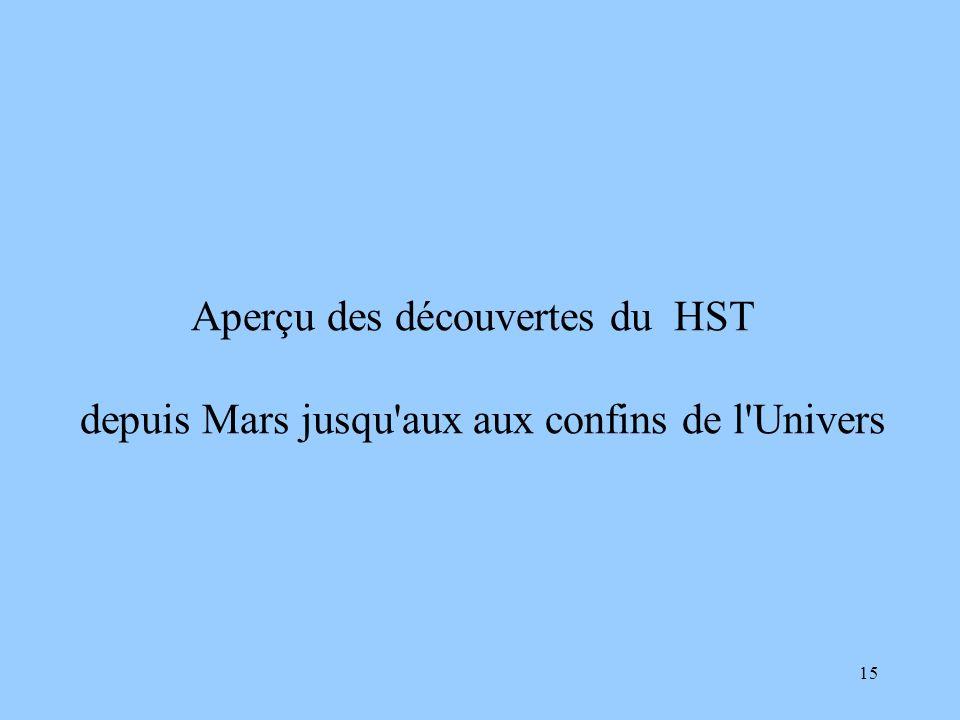 Aperçu des découvertes du HST