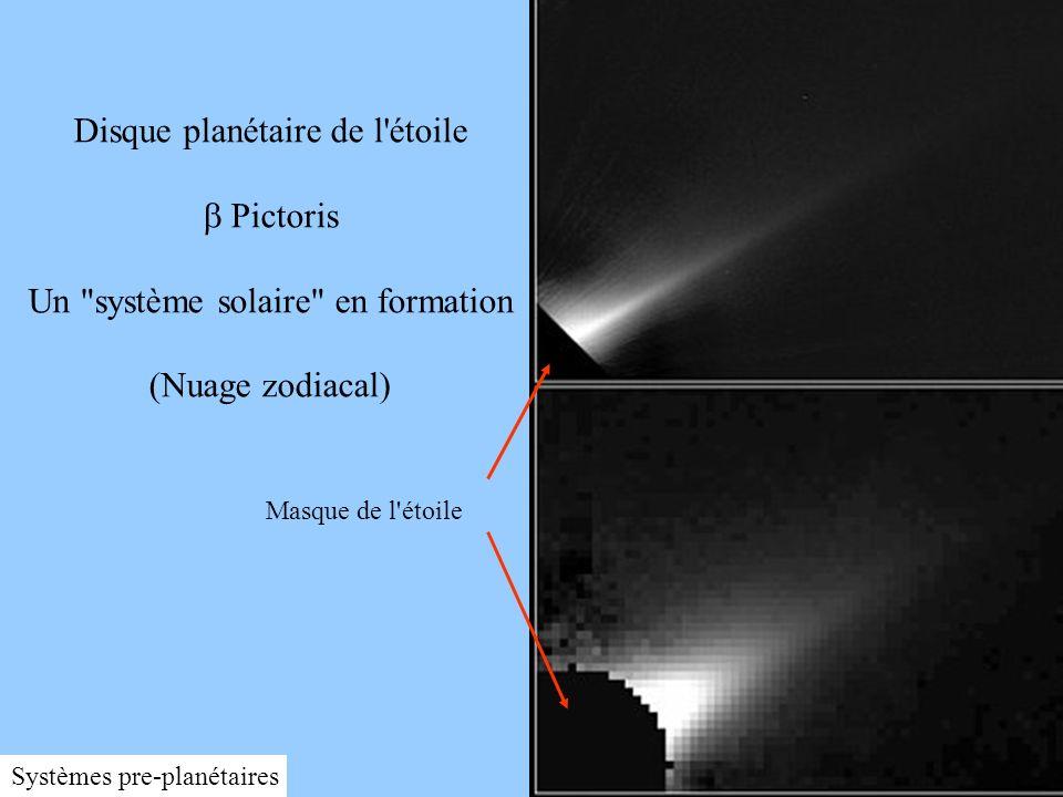 Disque planétaire de l étoile  Pictoris