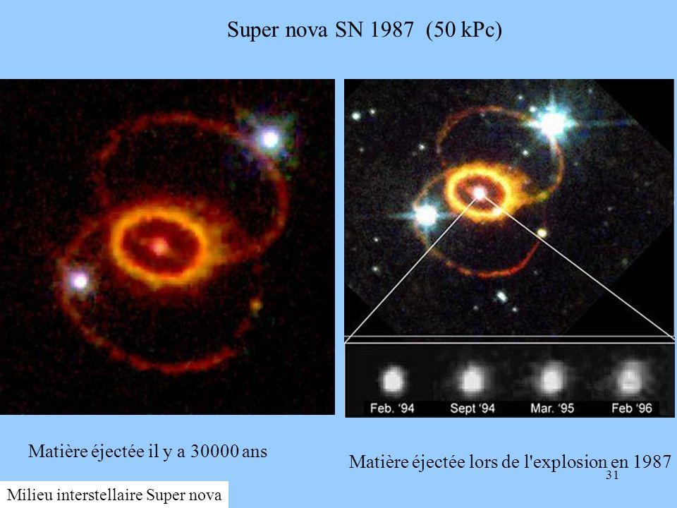 Super nova SN 1987 (50 kPc) SN1987A_Ringsréduite.jpg