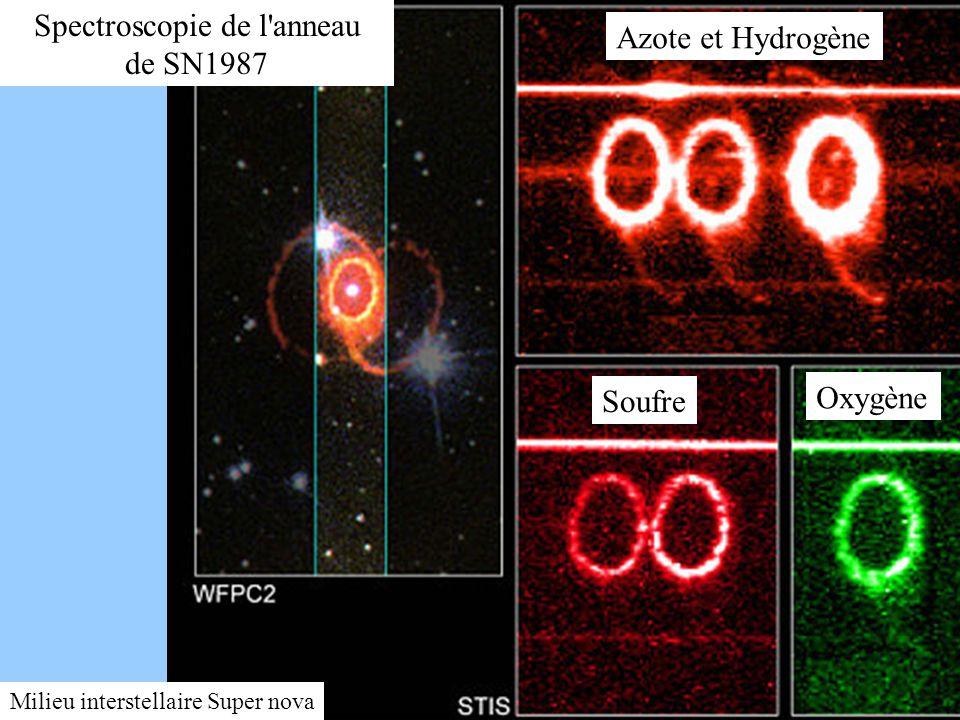 Spectroscopie de l anneau