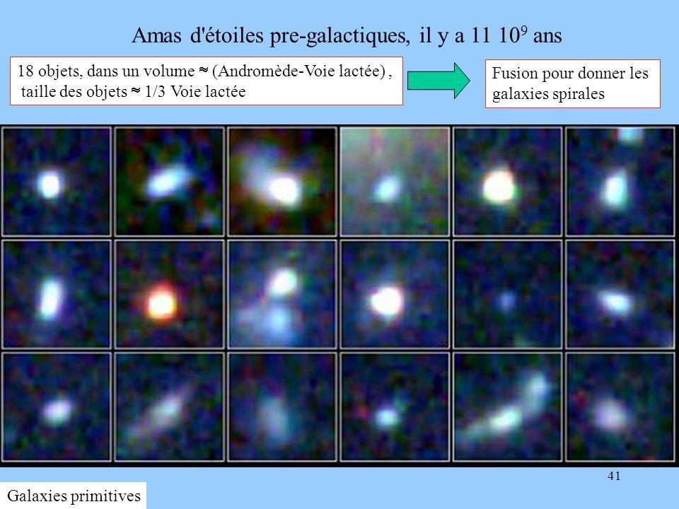 Amas d étoiles pre-galactiques, il y a 11 109 ans