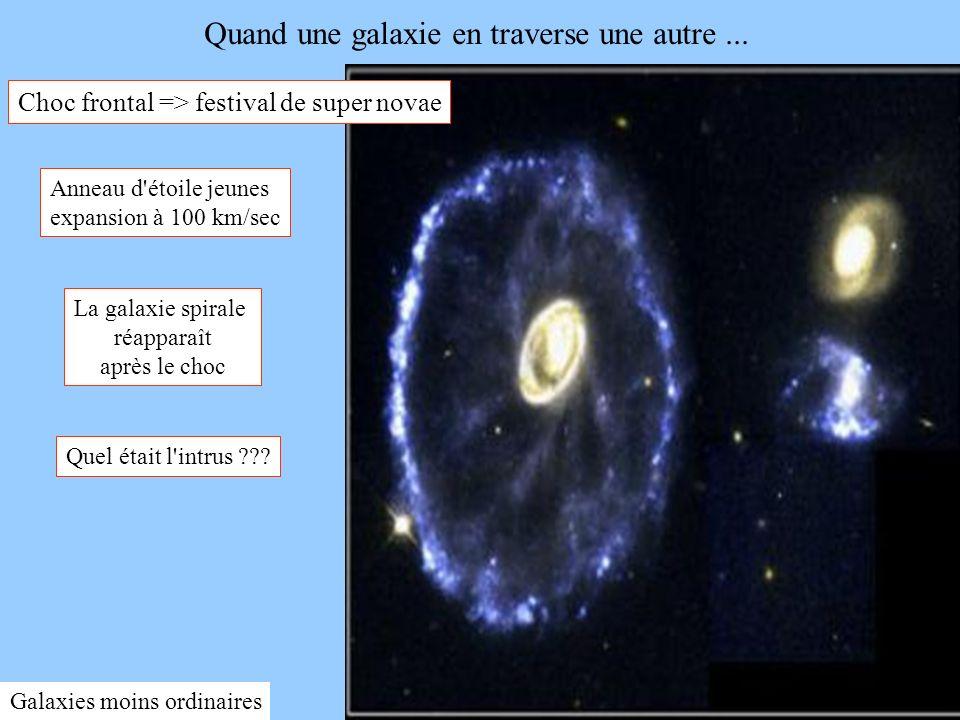 Quand une galaxie en traverse une autre ...