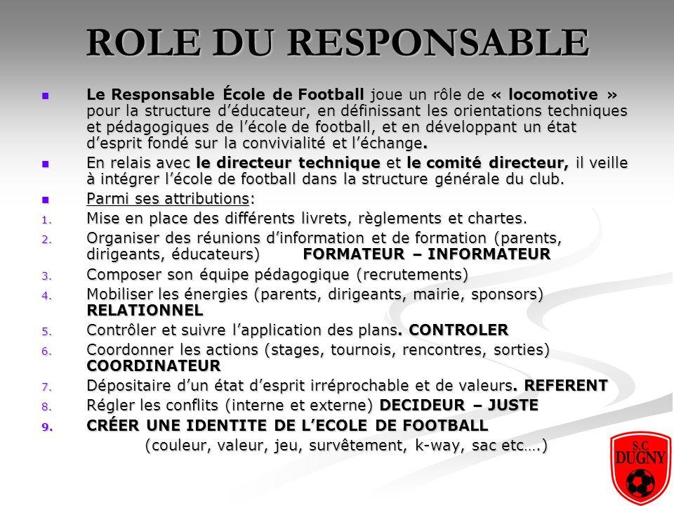 ROLE DU RESPONSABLE