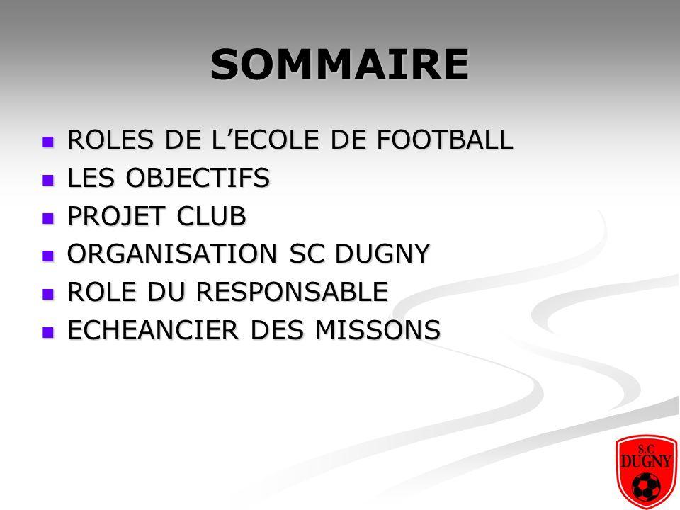 SOMMAIRE ROLES DE L'ECOLE DE FOOTBALL LES OBJECTIFS PROJET CLUB