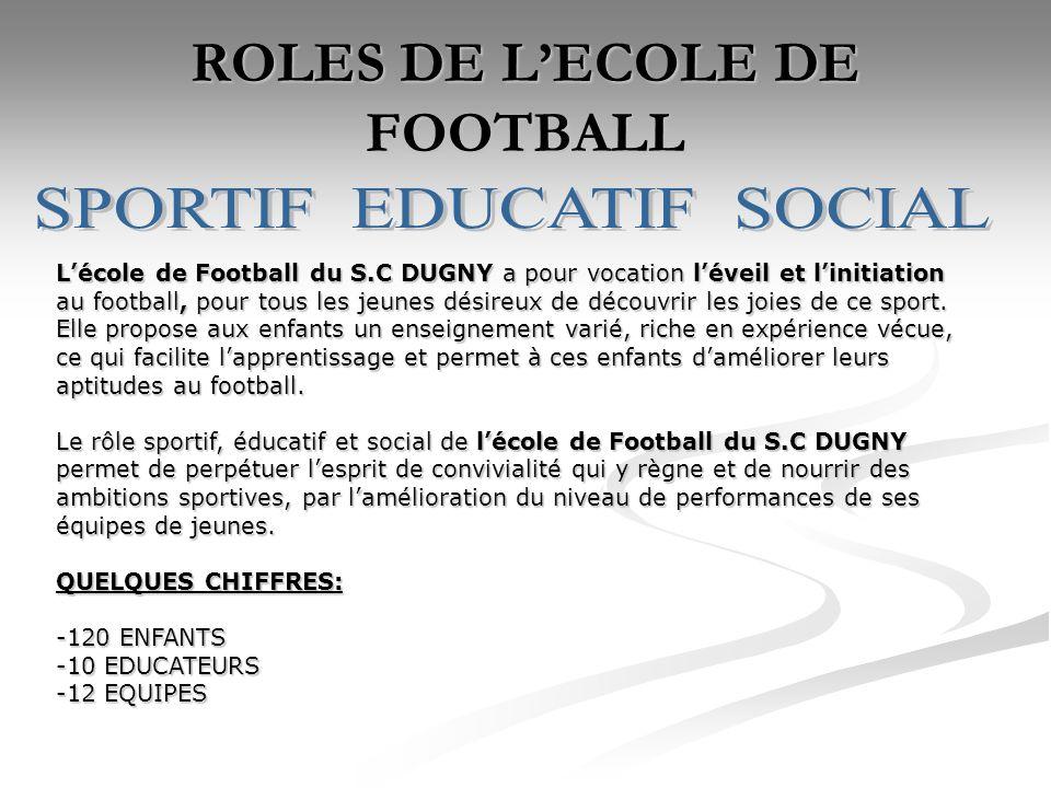 ROLES DE L'ECOLE DE FOOTBALL