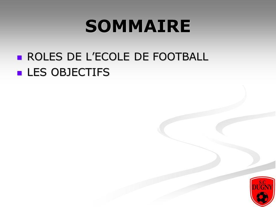 SOMMAIRE ROLES DE L'ECOLE DE FOOTBALL LES OBJECTIFS