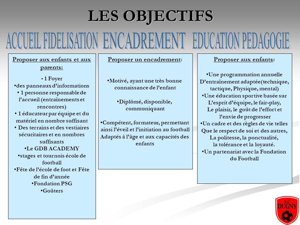 LES OBJECTIFS ACCUEIL FIDELISATION ENCADREMENT EDUCATION PEDAGOGIE