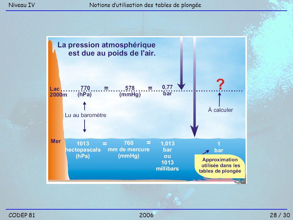 Niveau IV Notions d'utilisation des tables de plongée CODEP 81 2006 28 / 30